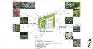 piccoli giardini planimetria