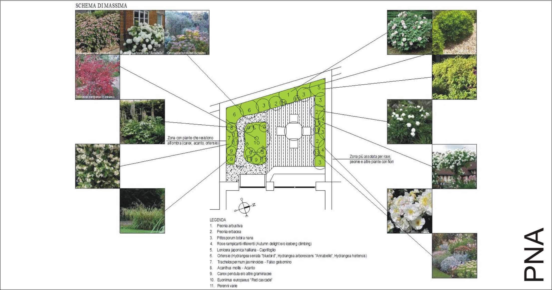 small gardens planimetria